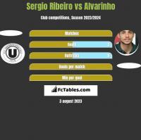 Sergio Ribeiro vs Alvarinho h2h player stats