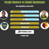 Sergio Romero vs Daniel Bachmann h2h player stats