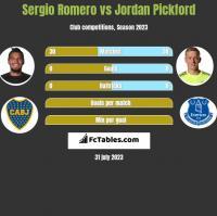 Sergio Romero vs Jordan Pickford h2h player stats