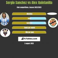 Sergio Sanchez vs Alex Quintanilla h2h player stats
