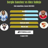 Sergio Sanchez vs Alex Vallejo h2h player stats
