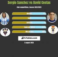 Sergio Sanchez vs David Costas h2h player stats