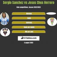 Sergio Sanchez vs Jesus Chus Herrero h2h player stats
