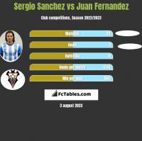 Sergio Sanchez vs Juan Fernandez h2h player stats