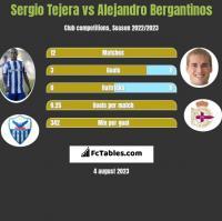 Sergio Tejera vs Alejandro Bergantinos h2h player stats