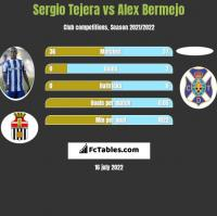 Sergio Tejera vs Alex Bermejo h2h player stats