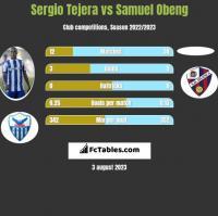 Sergio Tejera vs Samuel Obeng h2h player stats