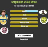 Sergiu Bus vs Ali Sowe h2h player stats