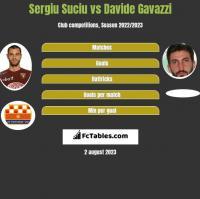 Sergiu Suciu vs Davide Gavazzi h2h player stats