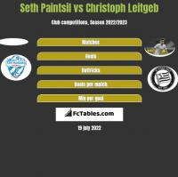 Seth Paintsil vs Christoph Leitgeb h2h player stats