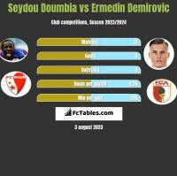 Seydou Doumbia vs Ermedin Demirovic h2h player stats