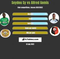 Seydou Sy vs Alfred Gomis h2h player stats
