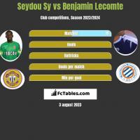 Seydou Sy vs Benjamin Lecomte h2h player stats
