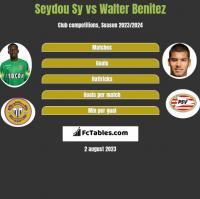 Seydou Sy vs Walter Benitez h2h player stats