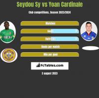 Seydou Sy vs Yoan Cardinale h2h player stats