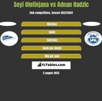 Seyi Olofinjana vs Adnan Hadzic h2h player stats