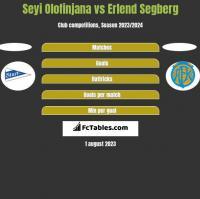 Seyi Olofinjana vs Erlend Segberg h2h player stats
