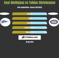 Seyi Olofinjana vs Tobias Christensen h2h player stats