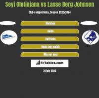 Seyi Olofinjana vs Lasse Berg Johnsen h2h player stats