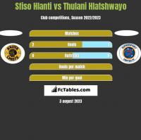 Sfiso Hlanti vs Thulani Hlatshwayo h2h player stats