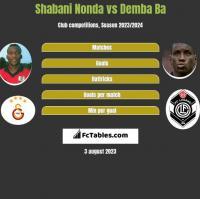 Shabani Nonda vs Demba Ba h2h player stats