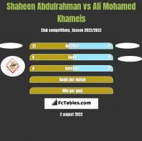 Shaheen Abdulrahman vs Ali Mohamed Khameis h2h player stats