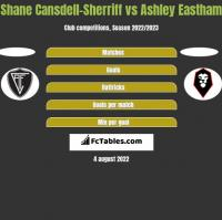 Shane Cansdell-Sherriff vs Ashley Eastham h2h player stats