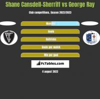 Shane Cansdell-Sherriff vs George Ray h2h player stats