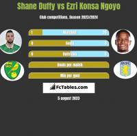 Shane Duffy vs Ezri Konsa Ngoyo h2h player stats