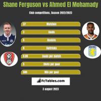 Shane Ferguson vs Ahmed El Mohamady h2h player stats