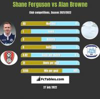 Shane Ferguson vs Alan Browne h2h player stats