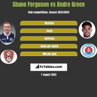 Shane Ferguson vs Andre Green h2h player stats