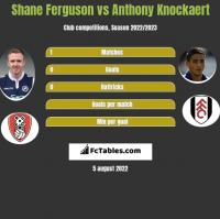 Shane Ferguson vs Anthony Knockaert h2h player stats