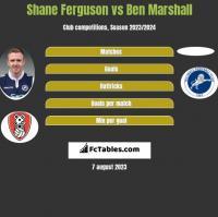 Shane Ferguson vs Ben Marshall h2h player stats