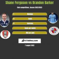 Shane Ferguson vs Brandon Barker h2h player stats
