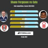 Shane Ferguson vs Cafu h2h player stats