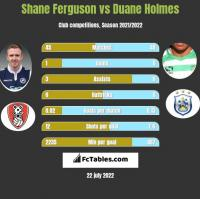Shane Ferguson vs Duane Holmes h2h player stats