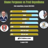 Shane Ferguson vs Fred Onyedinma h2h player stats