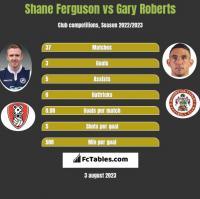Shane Ferguson vs Gary Roberts h2h player stats