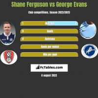 Shane Ferguson vs George Evans h2h player stats
