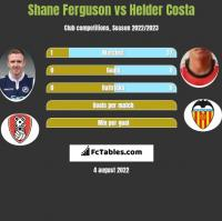 Shane Ferguson vs Helder Costa h2h player stats