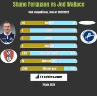 Shane Ferguson vs Jed Wallace h2h player stats