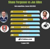 Shane Ferguson vs Joe Allen h2h player stats