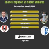 Shane Ferguson vs Shaun Williams h2h player stats