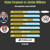 Shane Ferguson vs Jordan Williams h2h player stats