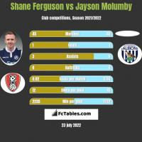 Shane Ferguson vs Jayson Molumby h2h player stats