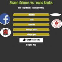 Shane Grimes vs Lewis Banks h2h player stats