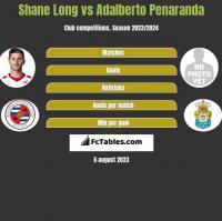 Shane Long vs Adalberto Penaranda h2h player stats