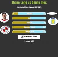 Shane Long vs Danny Ings h2h player stats