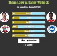Shane Long vs Danny Welbeck h2h player stats